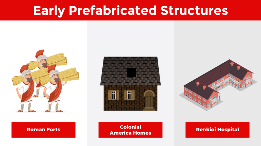 early prefabricated structures of roman forts, colonial american homes, and the Renkiokoi hospital